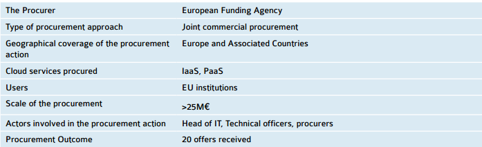 Case study - Taking EU institutions to cloud service